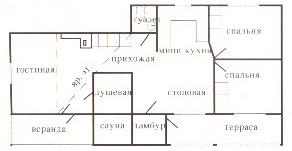 Alaperkkio Rus V2